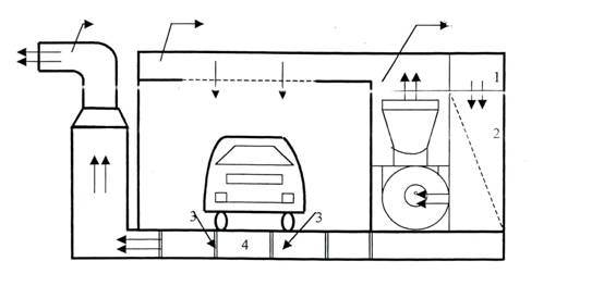 oven painting diagram