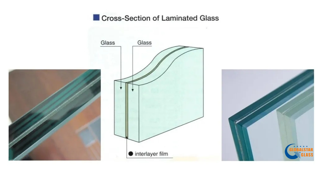 6.38mm to 40.28 mm PVB Clear Flat or Curved Toughened Tempered Laminated Glass
