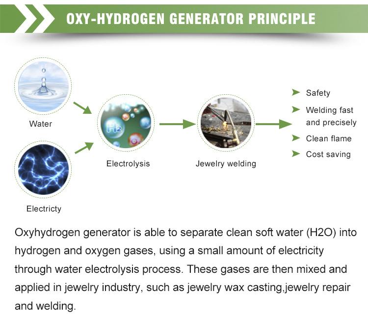 moteur de l 39 oxyg ne pur de lavage de voiture de l 39 hydrog ne prix de la machine de nettoyage du. Black Bedroom Furniture Sets. Home Design Ideas