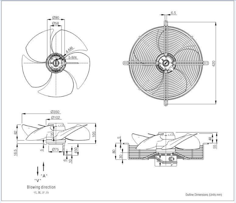 4 ou 6 p les 1400 tr min du ventilateur de condenseur pour - Ventilateur chambre froide ...