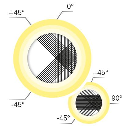 750GSM Fiberglass Multiaxial Composite Quadraxial Triaxial Fabric (0/+45/-45 Degree)