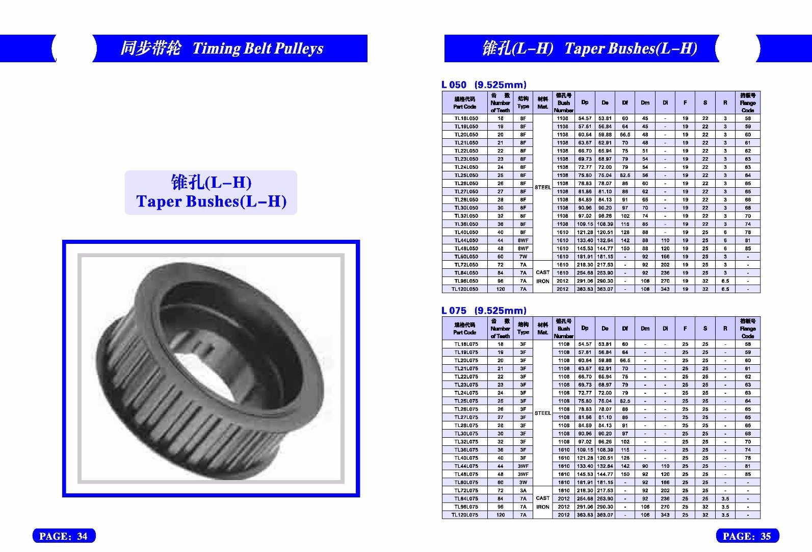 Timing Belt Pulley Specifications Gt2 Small Pulleys For 3d Printer China Q1 What Is Your Terms Of Packing A Generally We Pack Our Goods In Single Color Box If You Have Special Request About Pls Negotiate With Us