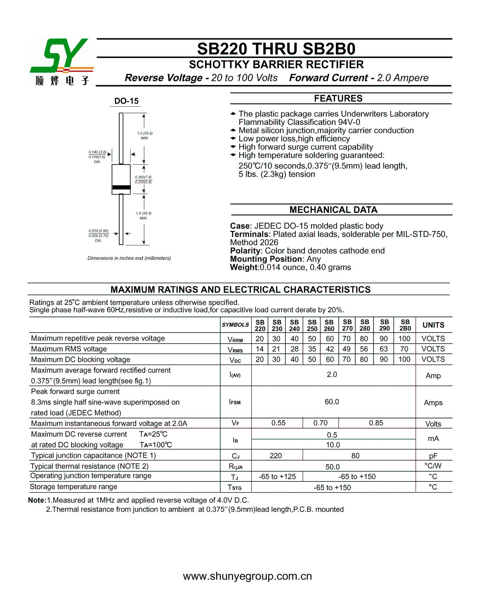 Sb220-sb260-schottky diode-产品页标题 en.