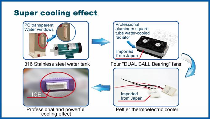 Distributors Wanted Portable IPL Beauty Equipment/Shr IPL Laser Hair Removal