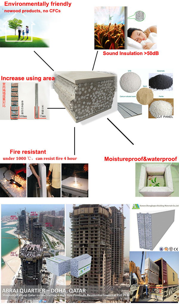 Fire Proof Precast Concrete Floor Panels, Structural Concrete Insulated  Panels