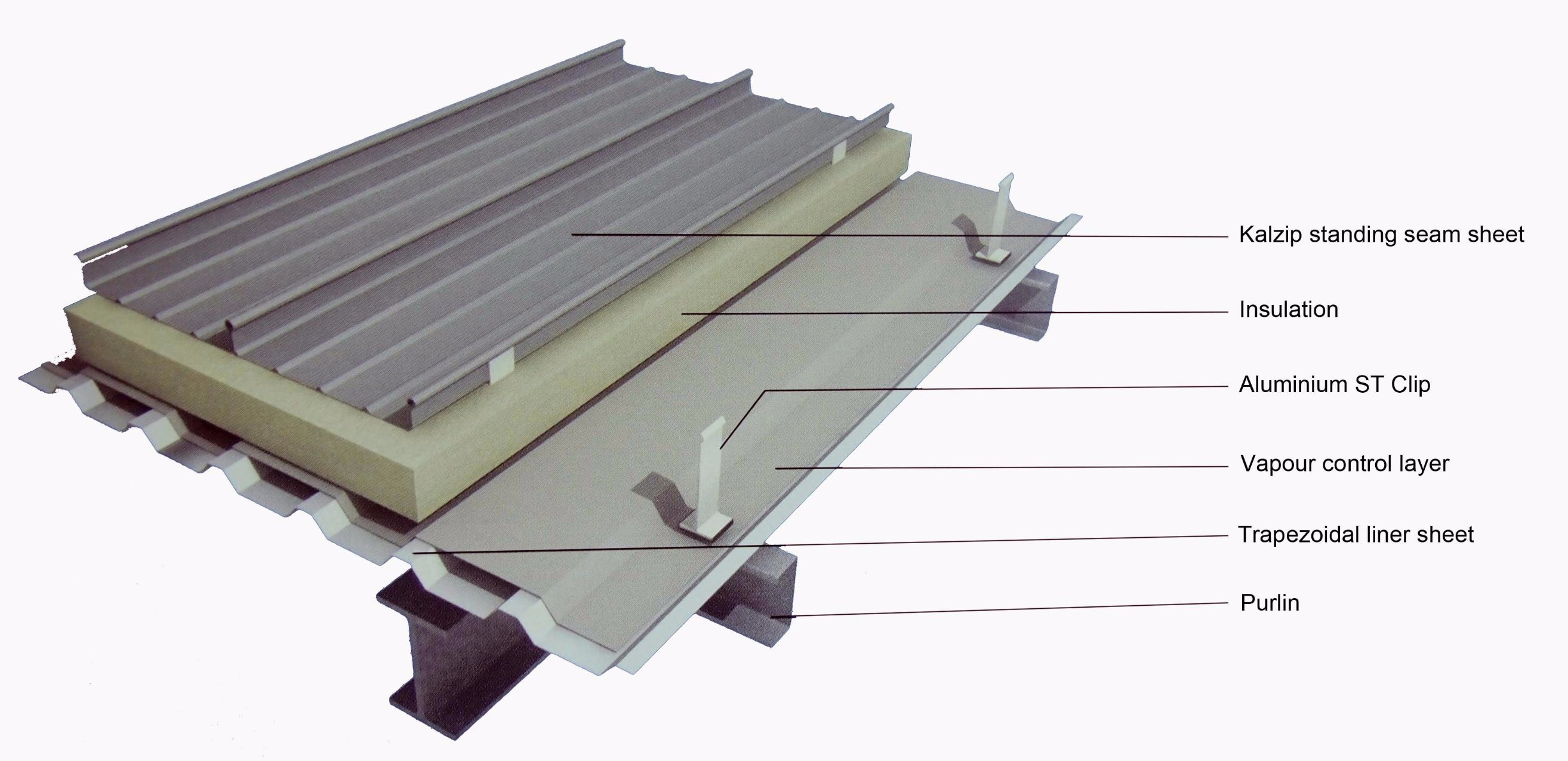 Color Steel Classwall Sandwich Wall Roof Panel for Workshop ...