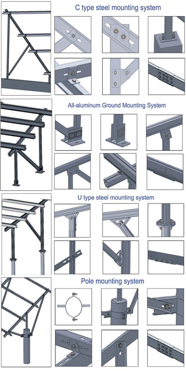 Ground Mounted Solar Panel Frames - China Solar Mounting System ...
