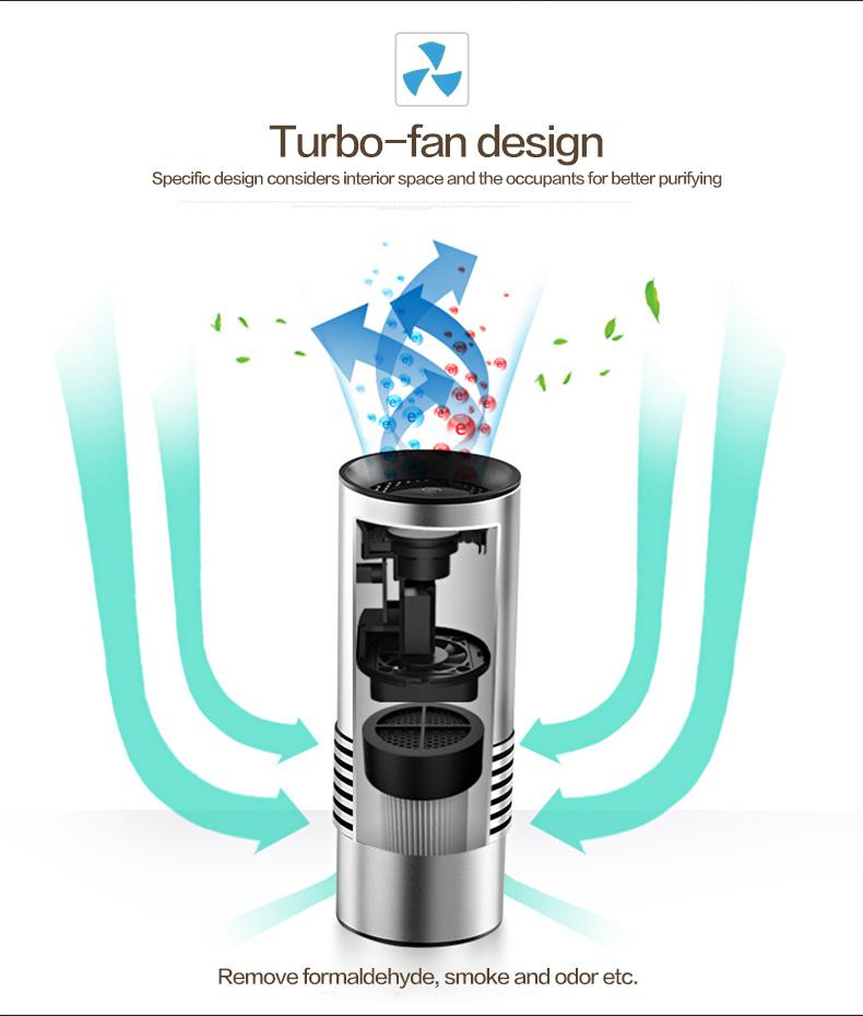 purateur d 39 air de v hicule avec le filtre de hepa purateur d 39 air de v hicule avec le filtre. Black Bedroom Furniture Sets. Home Design Ideas