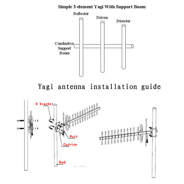 hd tv outdoor directional uhf vhf digital dvb t 32e elements yagi tv antenna cable connection diagram welcome to anhui dream china technology co , ltd