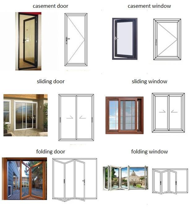El interior o exterior puerta corrediza de vidrio templado de ...