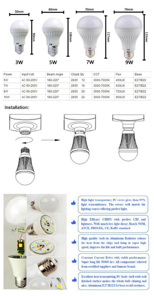 Aluminum Plastic LED Bulb Light