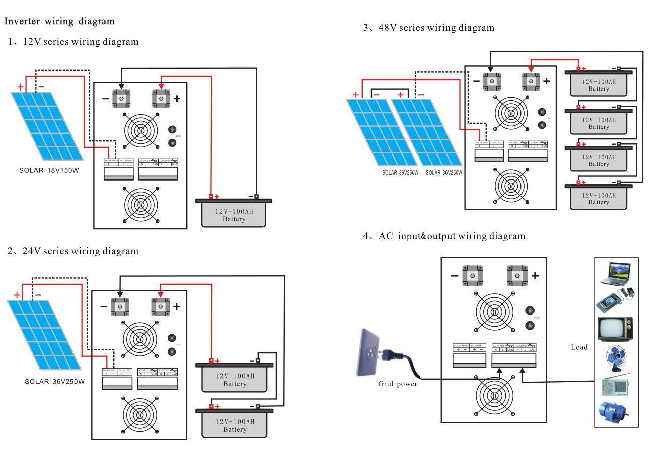 12v Inverter Wiring Diagram