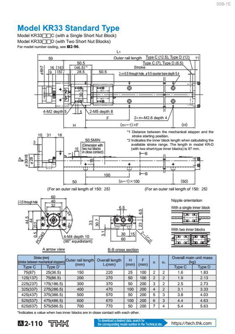 Thk Linear Actuator Kr Kr33 Kr3306 Kr3310 Kr3306c Kr3306d Kr3310c Schematic We Supply Almost All Kinds Of Motion Products At Competitive Prices Production Series As Below Lm Guide Hsr Shs Ssr Shw Srs Scr Epf