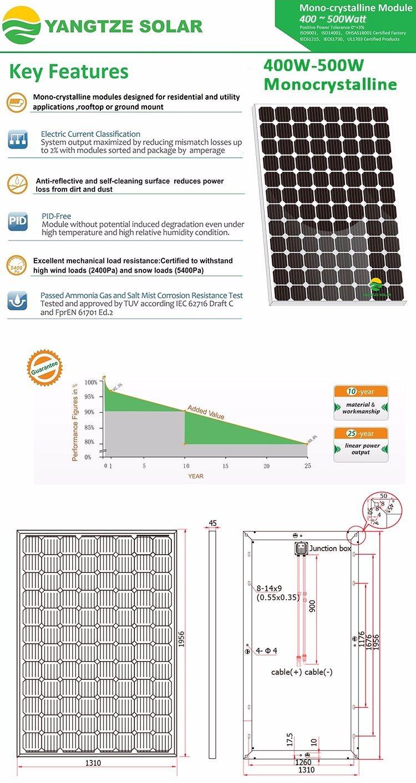 Puissance Panneau Photovoltaique destiné livraison gratuite plus haute efficacité super puissance panneau
