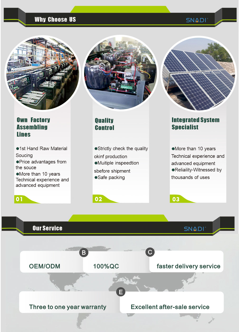 10kw 20kw off-Grid Single Phase Solar Hybrid Power Inverter with PWM Solar Charge Controller