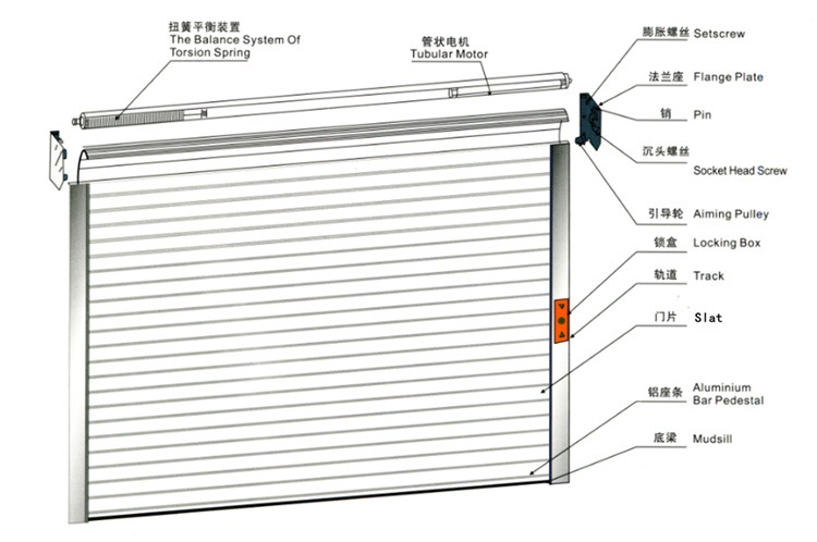 Good Quality and Security Roller Shutter/Roller Shutters/Rolling Shutters/Rolling Door