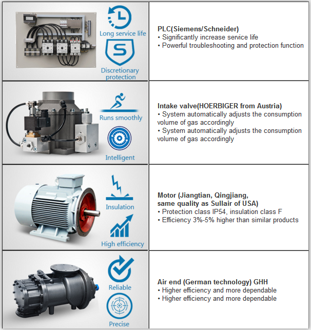 Whole Sale Price of Tank Mounted Screw Air Compressor 5.5kw-15kw