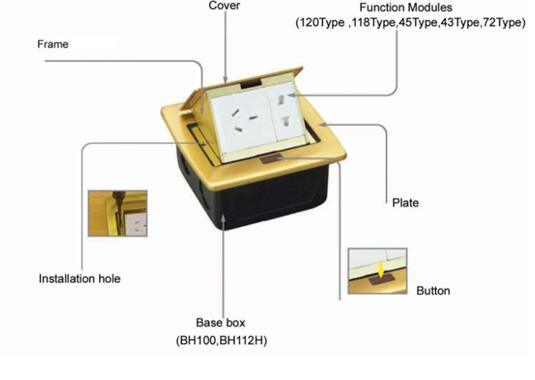 IP 44 Kitchen Table Box/Floor Boxes/Floor Outlet Boxes/Floor Sockets with Multi Switches&Sockets