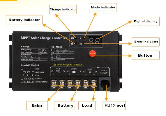 10A 12/24V MPPT Controller Solar Panel Charge Controller (QW-MT10A)