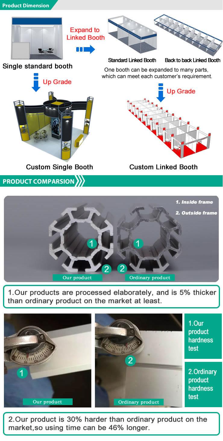 Modular Exhibition Stands Yard : Système modulaire standard de haute qualité d
