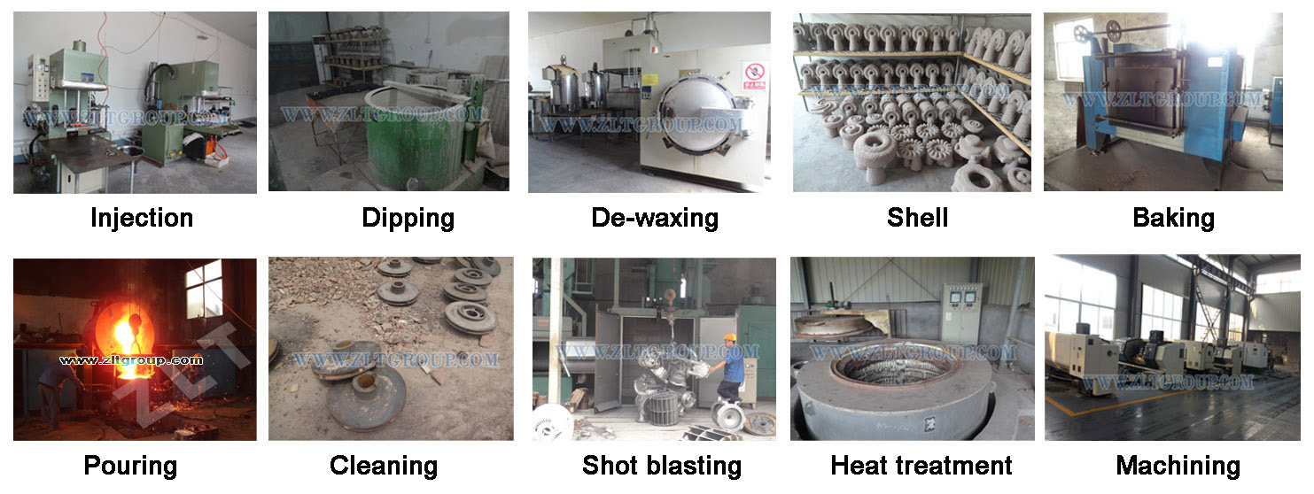 Centrifugal Pump Impeller and Bowls for Sand Casting