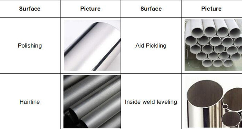 201 202 304 316L Seamless Stainless Steel Pipe