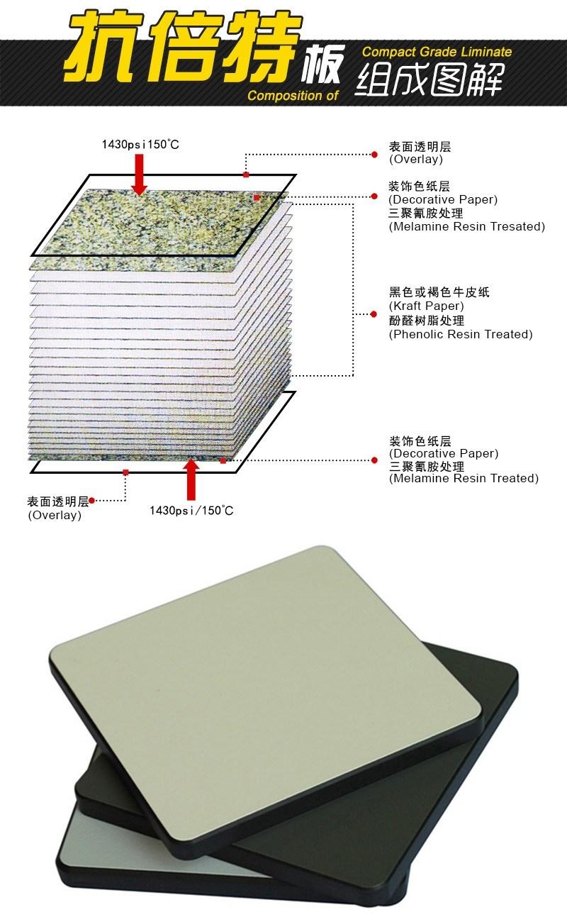 le stratifi d coratif hpl de 13mm couvre le prix le stratifi d coratif hpl de 13mm couvre le. Black Bedroom Furniture Sets. Home Design Ideas