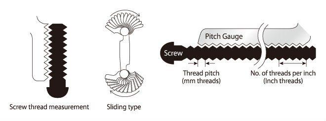 Thread Pitch Gauge