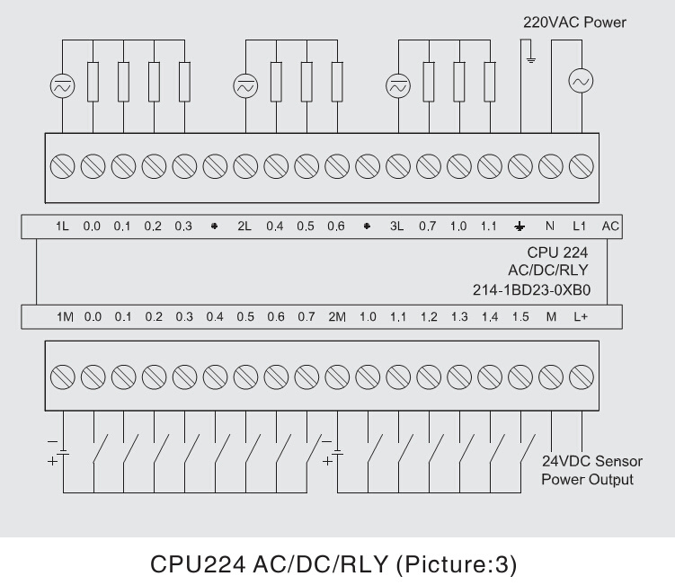 Unimat 200 PLC with 224 AC DC Relay Equivalent of Siemens CPU cpu 313c wiring diagram siemens s7 300 cpu manual \u2022 wiring cpu 314c-2 pn/dp wiring diagram at readyjetset.co