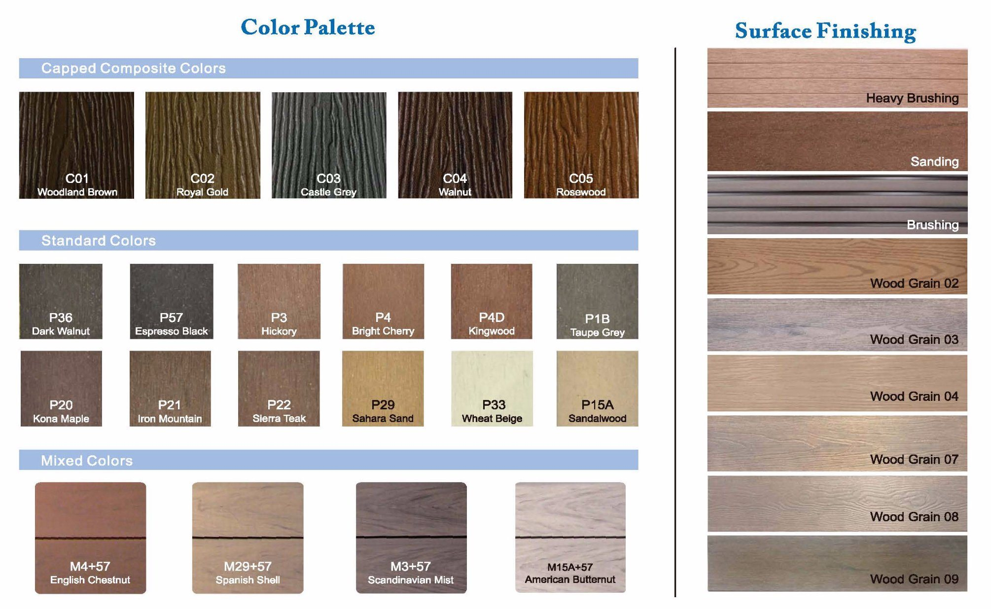 Solid and Waterproof WPC Outdoor Decking