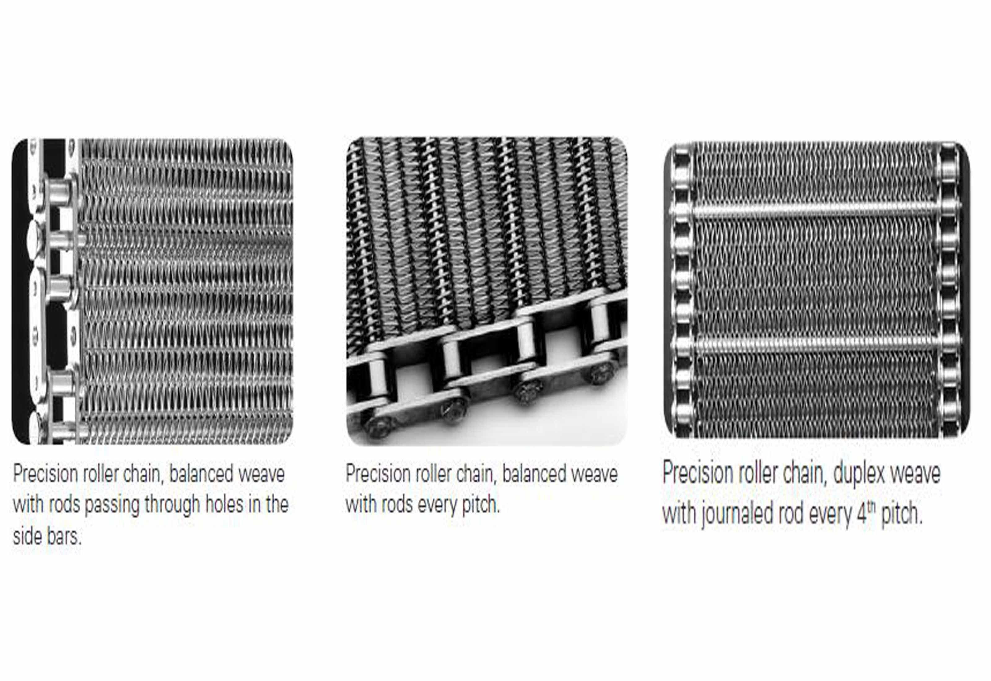 Nice Wire Conveyor Belt Elaboration - Electrical Diagram Ideas ...