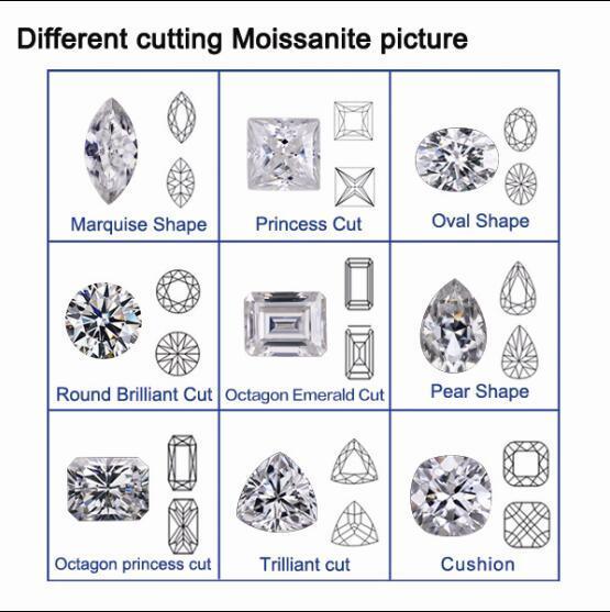 Wholesale Price Hexagon Shape Moissanite Gemstone - China