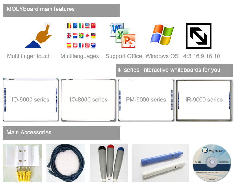 Molyboard Factory! Interactive Smart Whiteboard in China Experienced 10 Touchs