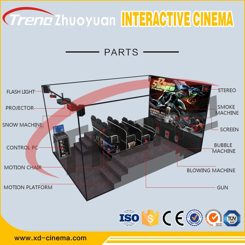 Hot Dynamic Cinema Cabin 5D / 6D / 7D / 9d Cinema roller Coaster Ride Home Theater