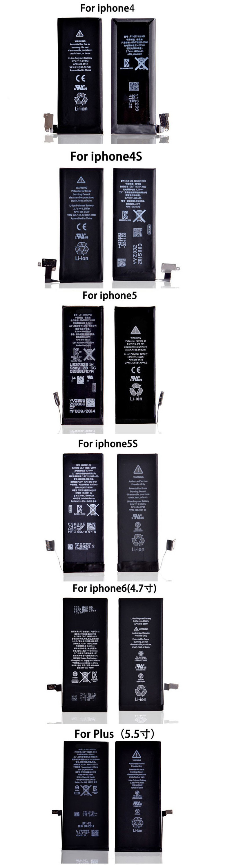 3.7V Lithium Polymer Mobile Phone Batteries for iPhone 4S