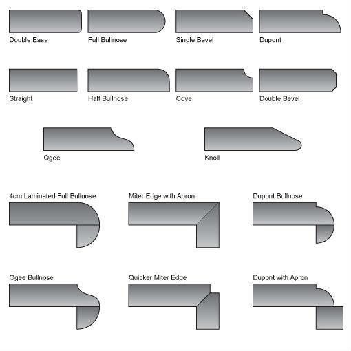 Tabelle pranzanti della cucina dell 39 interno della mobilia for Mobilia uno furniture