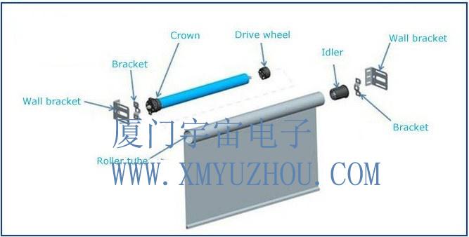 Alle Produkte zur Verfügung gestellt vonXiamen Universal Electronic ...