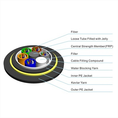 antenne ext rieure de l 39 installation fil kevlar adss avec c ble fibre optique 100m 150m 200m. Black Bedroom Furniture Sets. Home Design Ideas