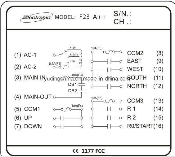 Беспроводной пульт дистанционного управления схема