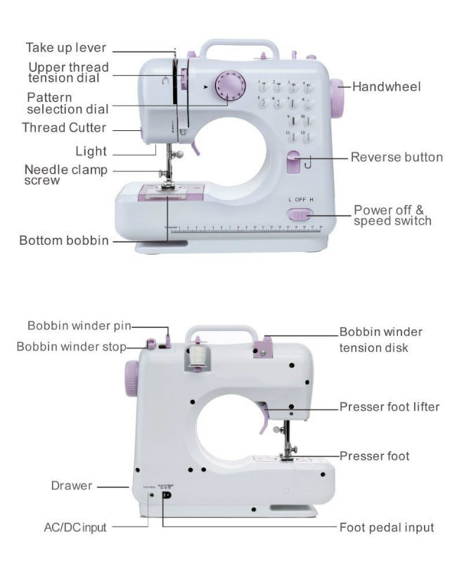Overlock Button Hole Machine Price Sewing Machine With Table Stand Amazing Button Holder Sewing Machine