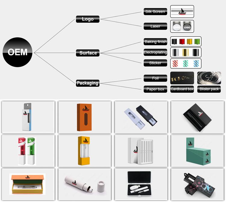 Amazon Ebay Electric Cigarette Lighters USB Charging Plasma Arc