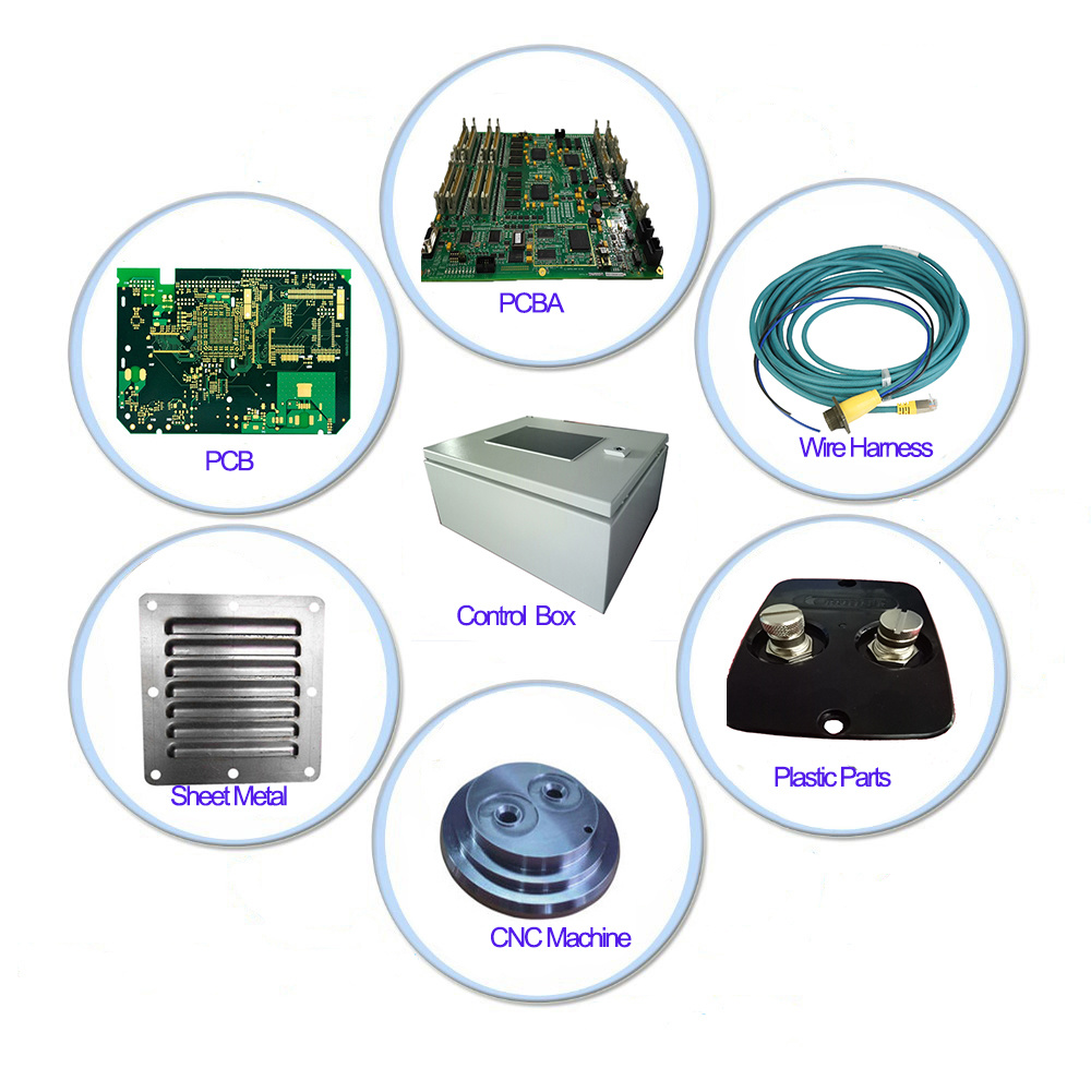 Waterproof Wallmount Aluminum Metal Electrical Enclosure Wiring Harness Our Service