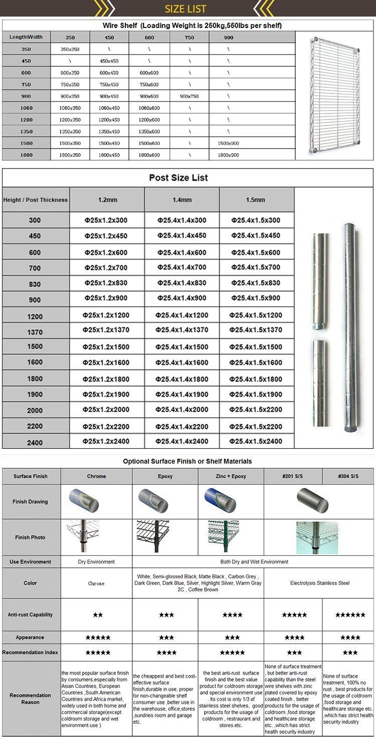 Basic 5 Shelf Heavy Duty NSF Chrome Steel Storage Wire Shelving Rack ...
