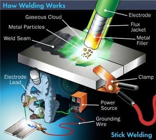 Alloy Copper Electrode Aws Ecusi Welding Rod