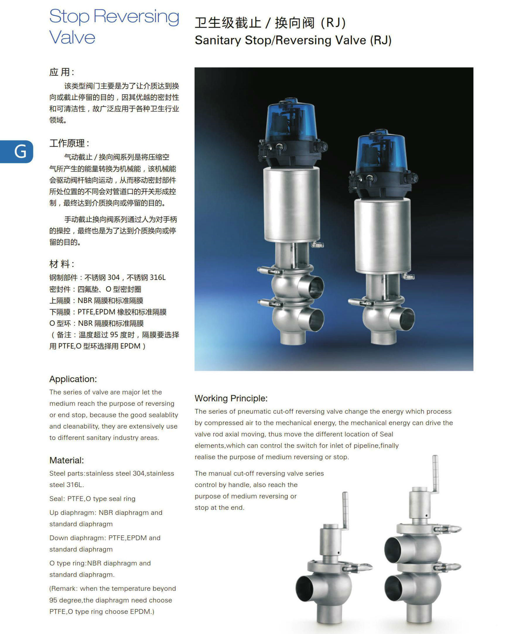 Sale sanitary stainless steel food grade pneumatic diaphragm valve project picture ccuart Gallery