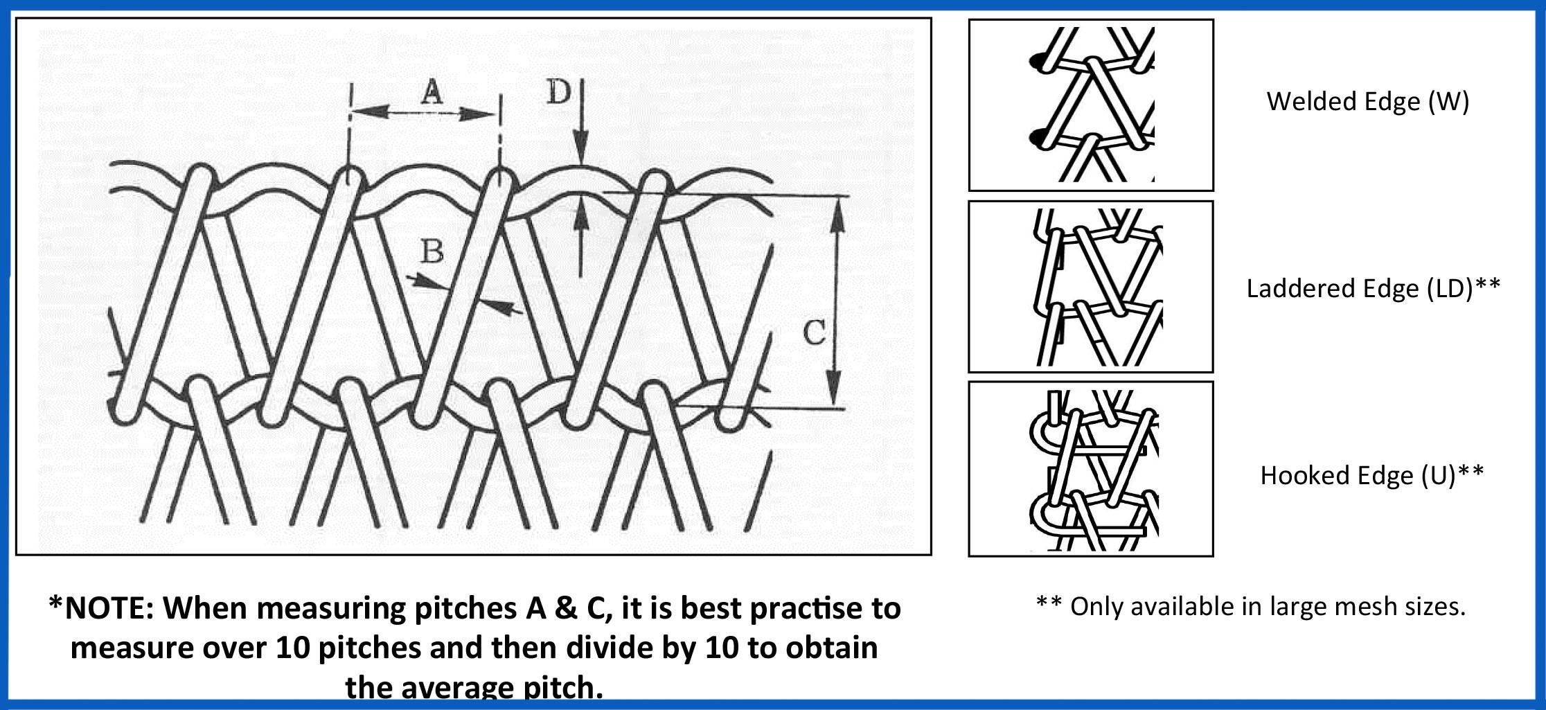 Manuafcturer Woven Wire Mesh Conveyor Belt - China Balanced Spiral ...
