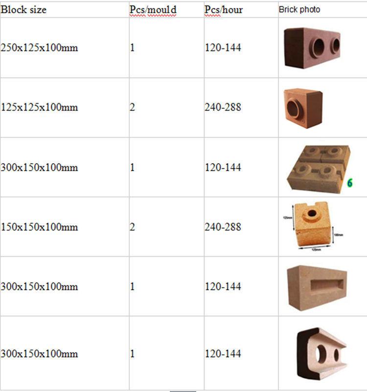 Semi-Automatic Hr1-25 Diesel Engine Power Soil Clay Cement Brick Machine