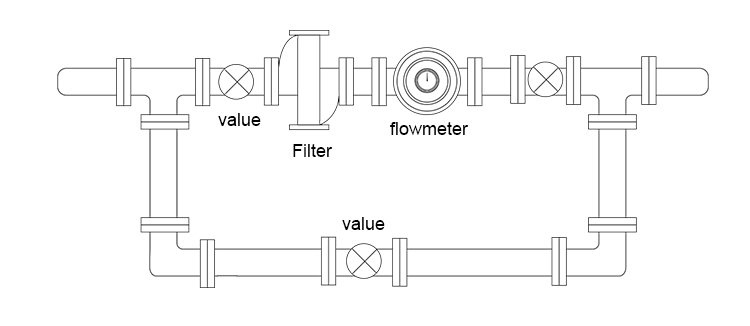 Dn80 Heavy Fuel Oil Positive Displacement Flowmeter with Low Price