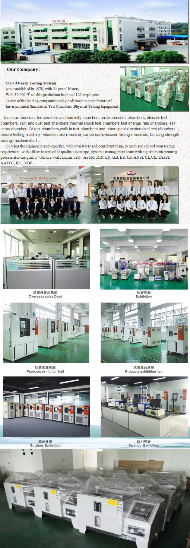Walk-in Environmental Temperature Humidity Climatic Stability Test Chamber