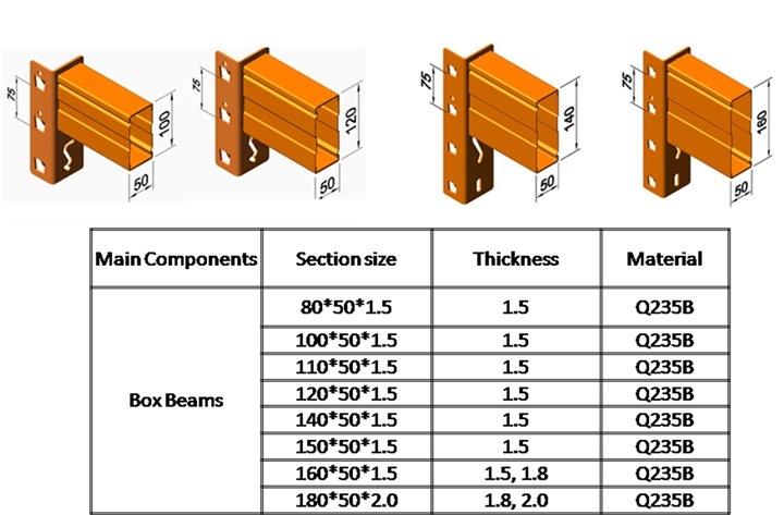 [Hot Item] Warehouse Storage Adjustable Heavy Duty Steel Pallet Rack